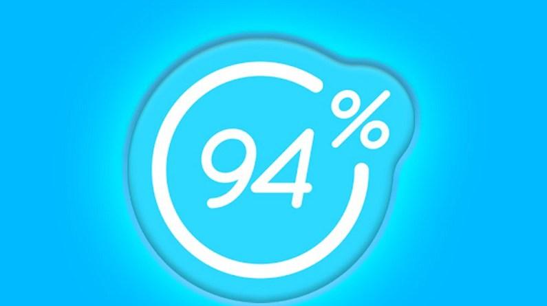 94 Prozent Spiel