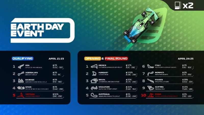 F1 Clash von Hutch Games